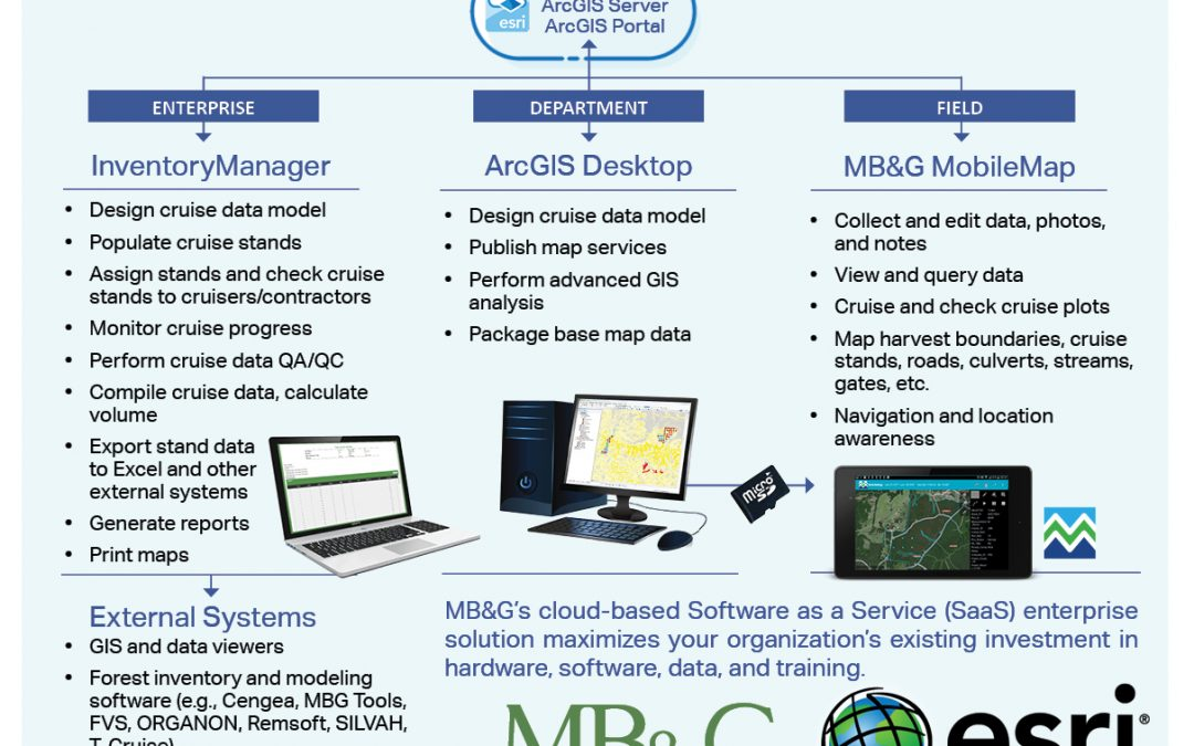 MB&G to Host SAF Technology Workshop